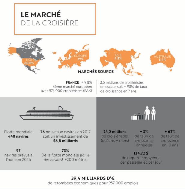 Economie French Riviera Cruise Club 10 Ans Au Service